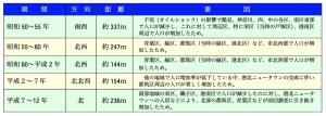 E9-87-8D-E5-BF-832012-08-27-1.48.53