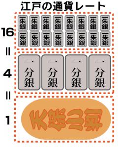 E6-B1-9F-E6-88-B8-E3-83-AC-E3-83-BC-E3-83-88