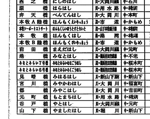 スクリーンショット 2014-12-05 20.46.37