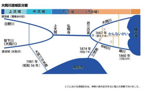 番外編「大岡川運河論」
