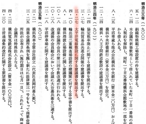 第879話【時折今日の横浜】3月27日日米接続